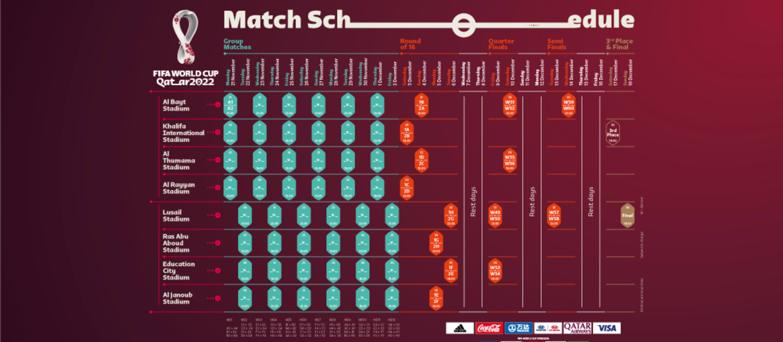 Calendrier Fifa 2022 Qatar 2022 : Confirmation du calendrier des matches